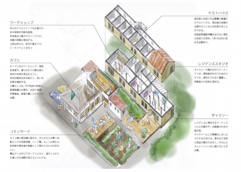 「草津アート拠点リノベーションプロジェクト」第一回お掃除ワークショップ!